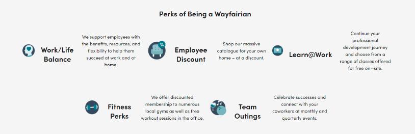 wayfair job perks