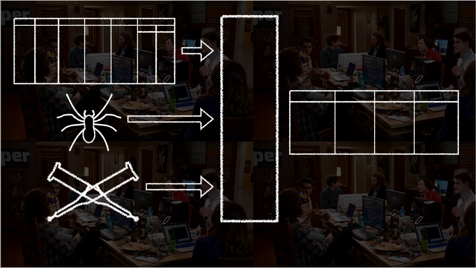 product development process users