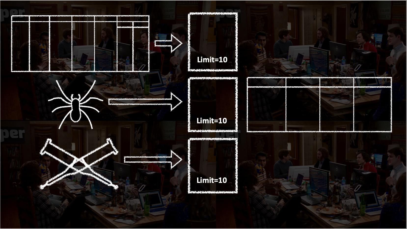 kanban method product development process