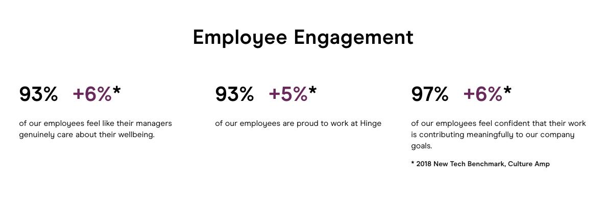 hinge company culture